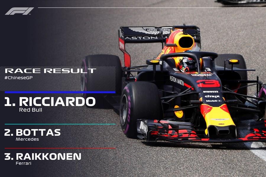 Daniel Ricciardo superó un duro fin de semana para ganar el Gran Premio de China
